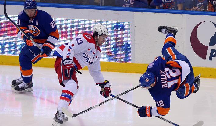Capitals vs Islanders NHL Playoffs