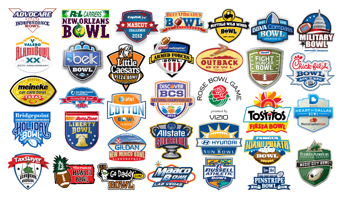 Complete 2015–16 NCAA Football Odds Bowl Game Schedule