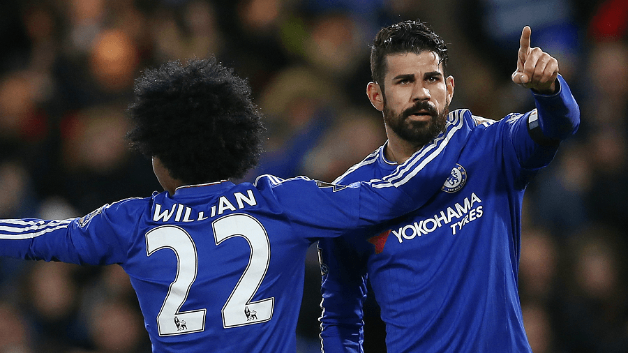 Diego-Costa,-Willian-Soccer-Odds-compressor