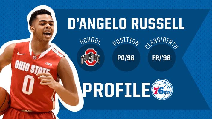 NBA-betting-dangelo-russell-2015