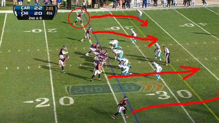 NFL-Betting-Jay-Cutler-2015