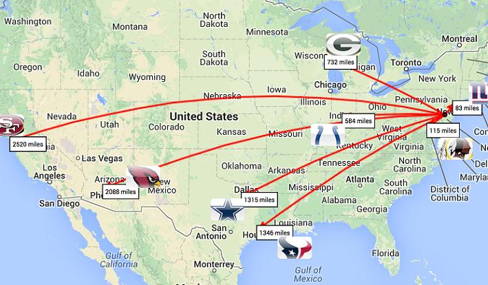 NFL Travel Intinerary