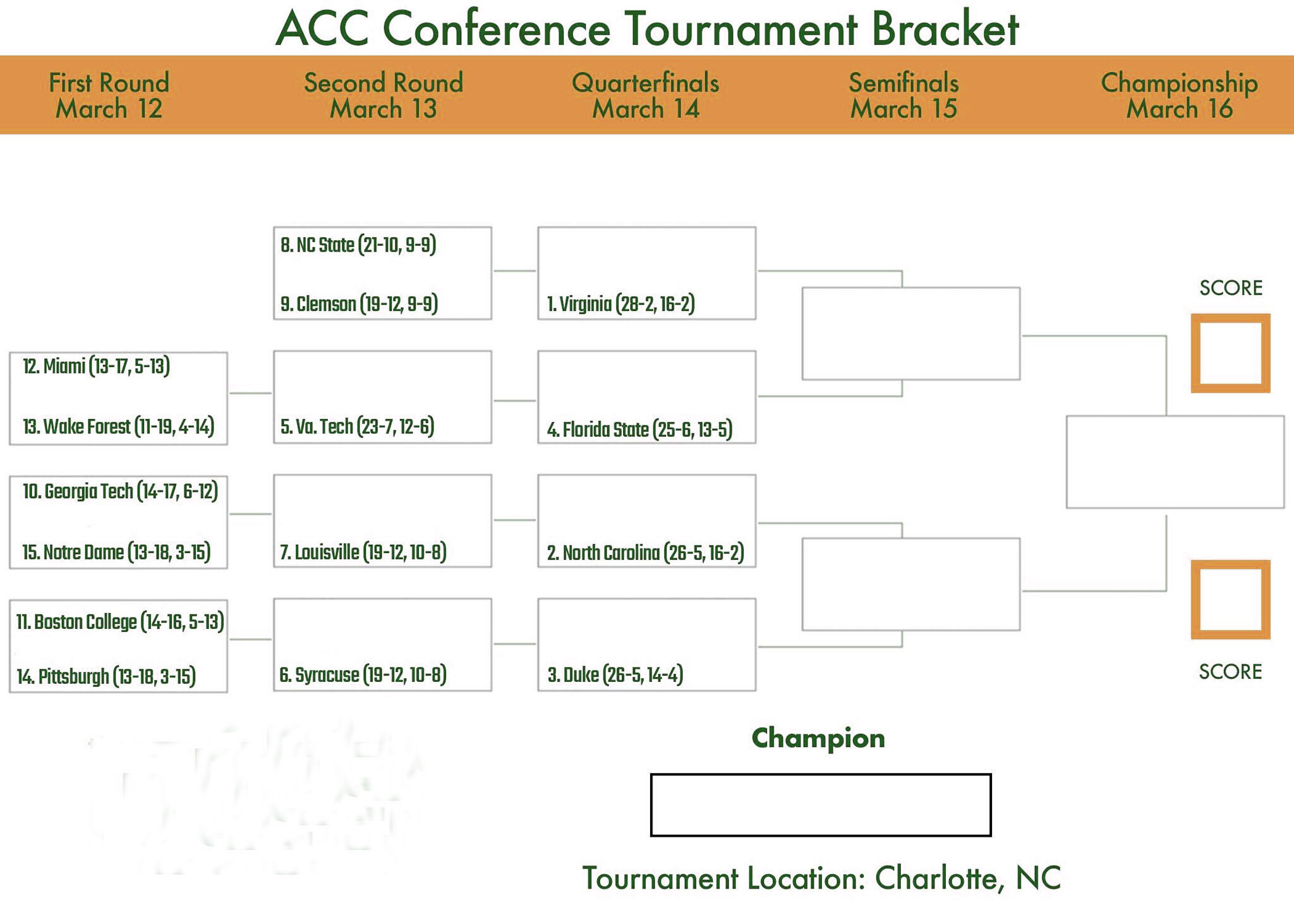 2019 ACC Conference Championship Bracket
