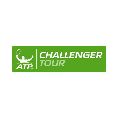 ATP Challenger Tour Odds, 2020