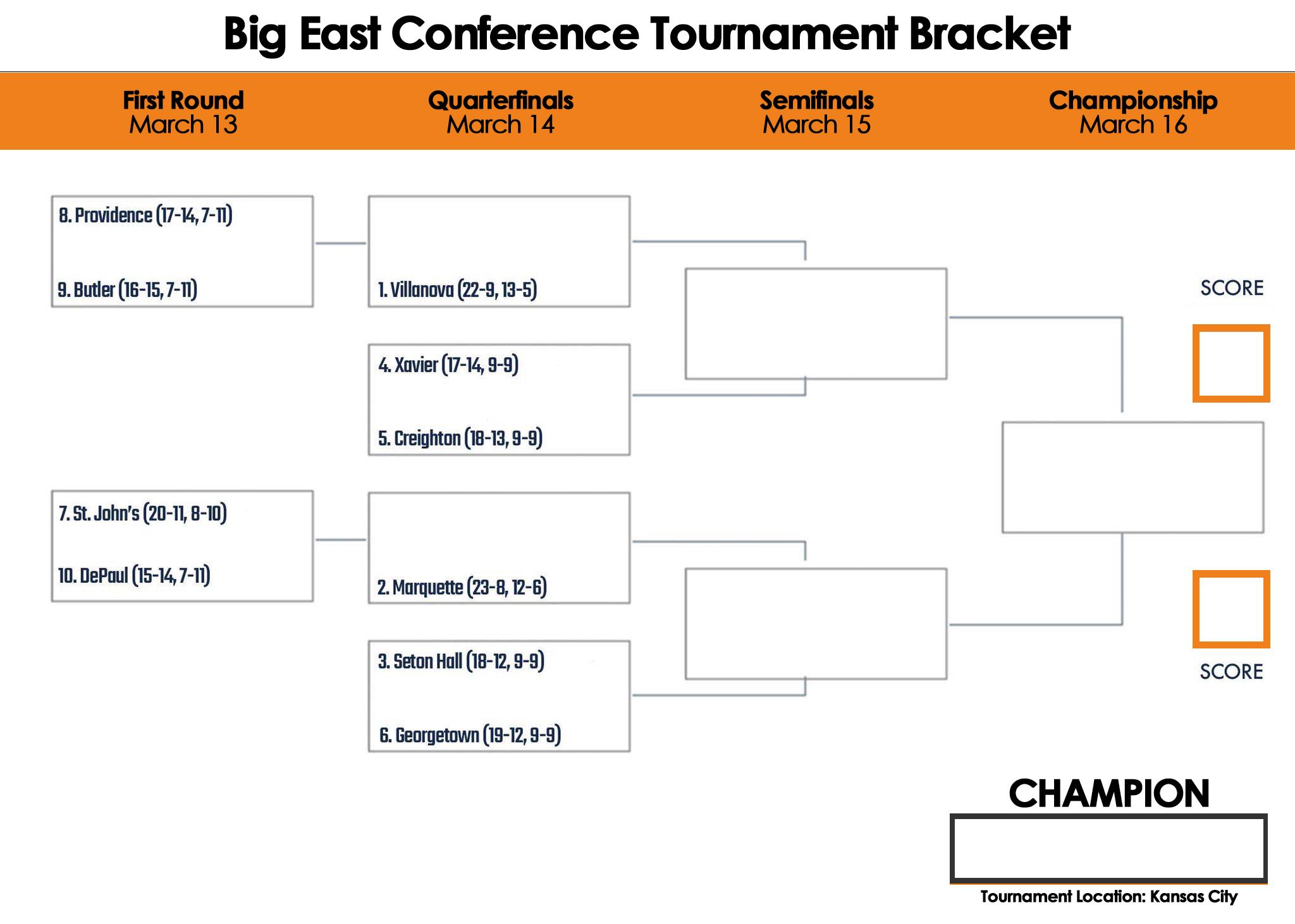 2019 Big East Conference Championship Bracket