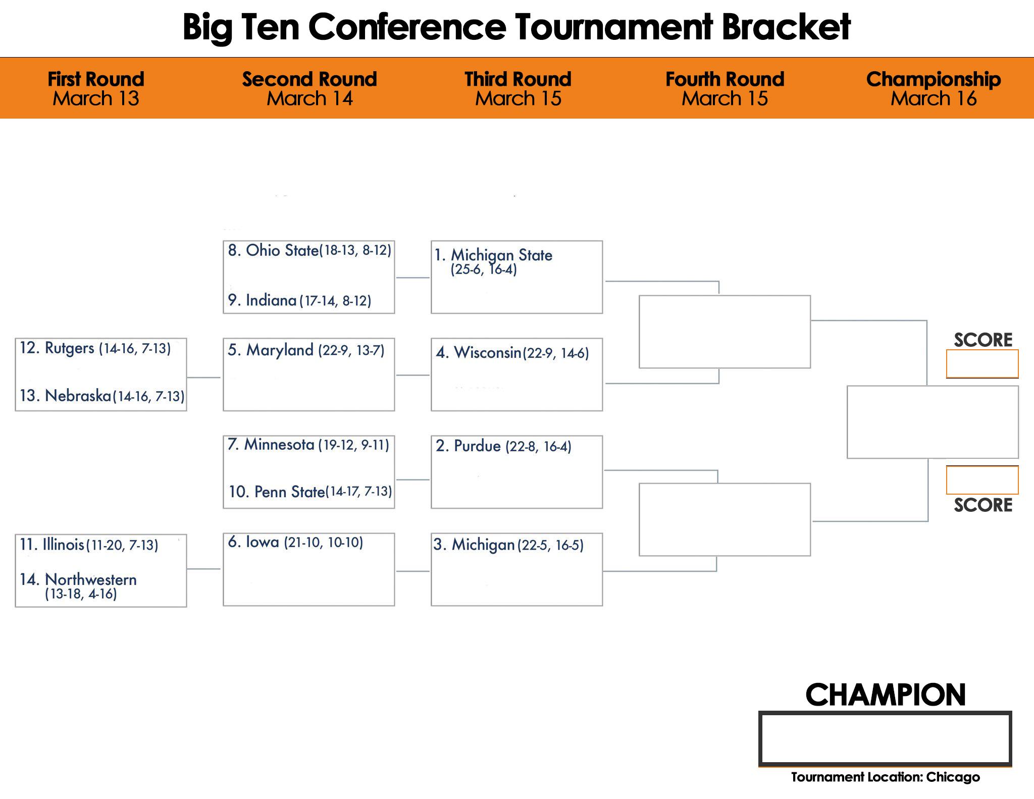2019 Big Ten Conference Championship Bracket