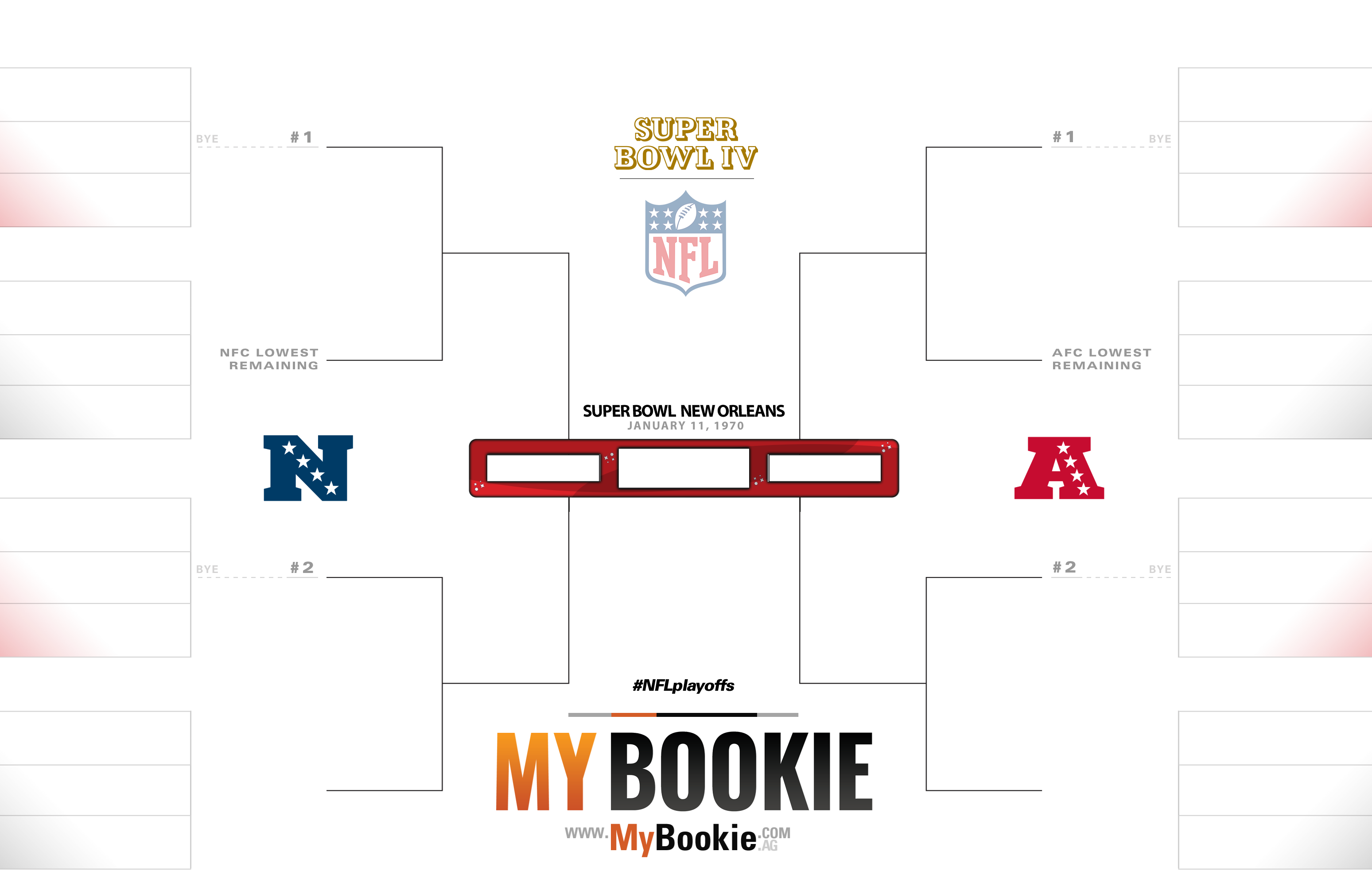 NFL Playoffs / Superbowl 1970 Printable Bracket