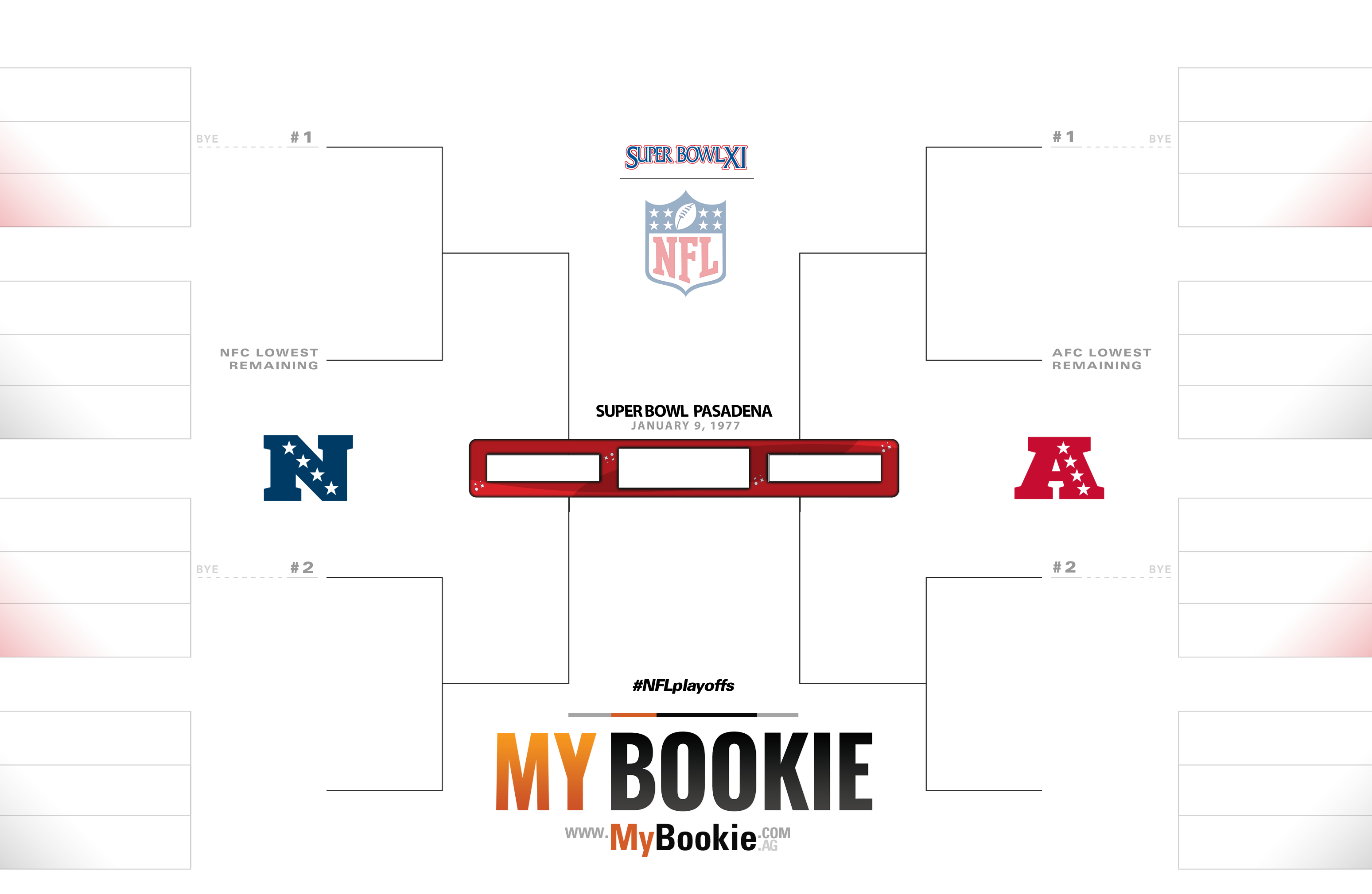 NFL Playoffs / Superbowl 1977 Printable Bracket