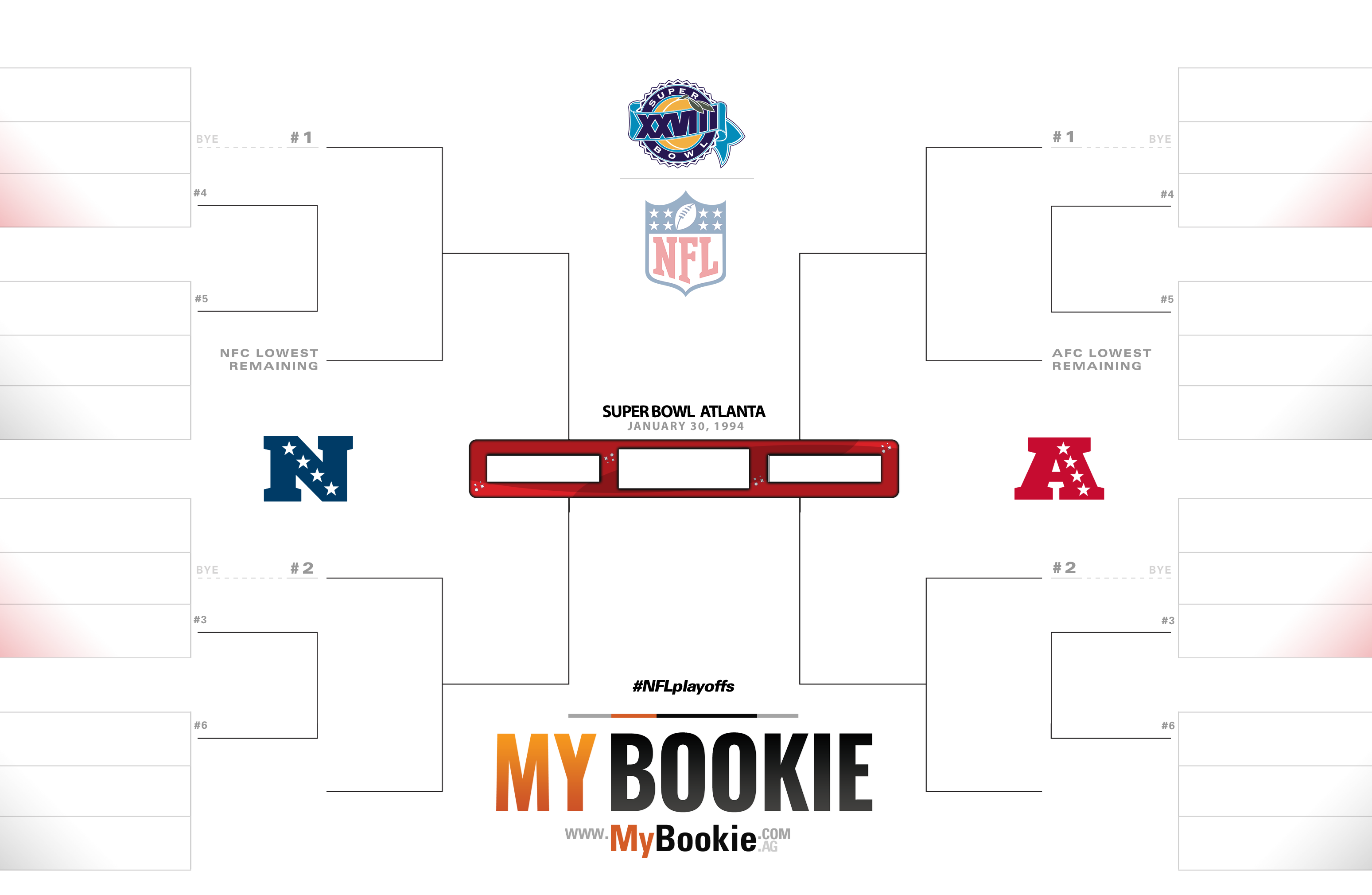 NFL Playoffs / Superbowl 1994 Printable Bracket