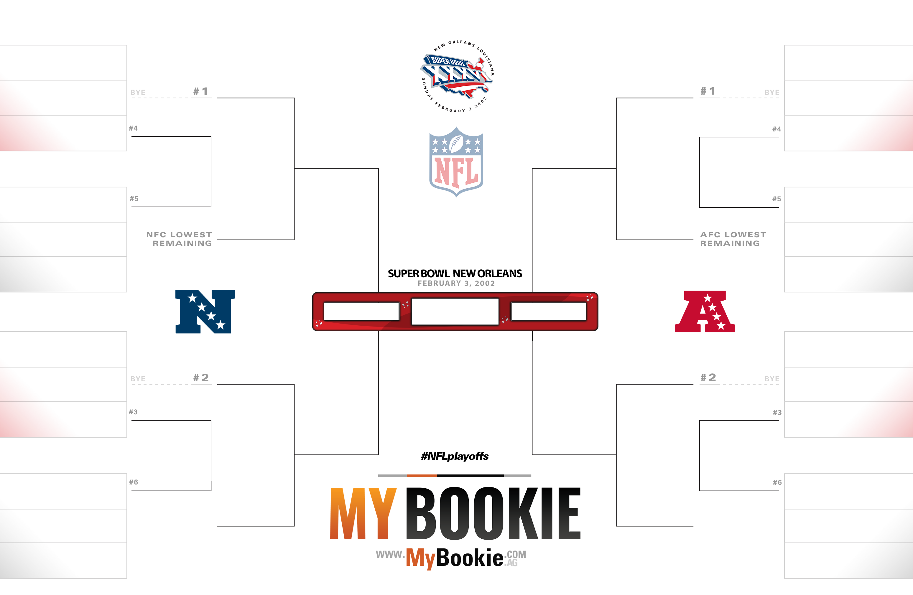 NFL Playoffs / Superbowl 2002 Printable Bracket