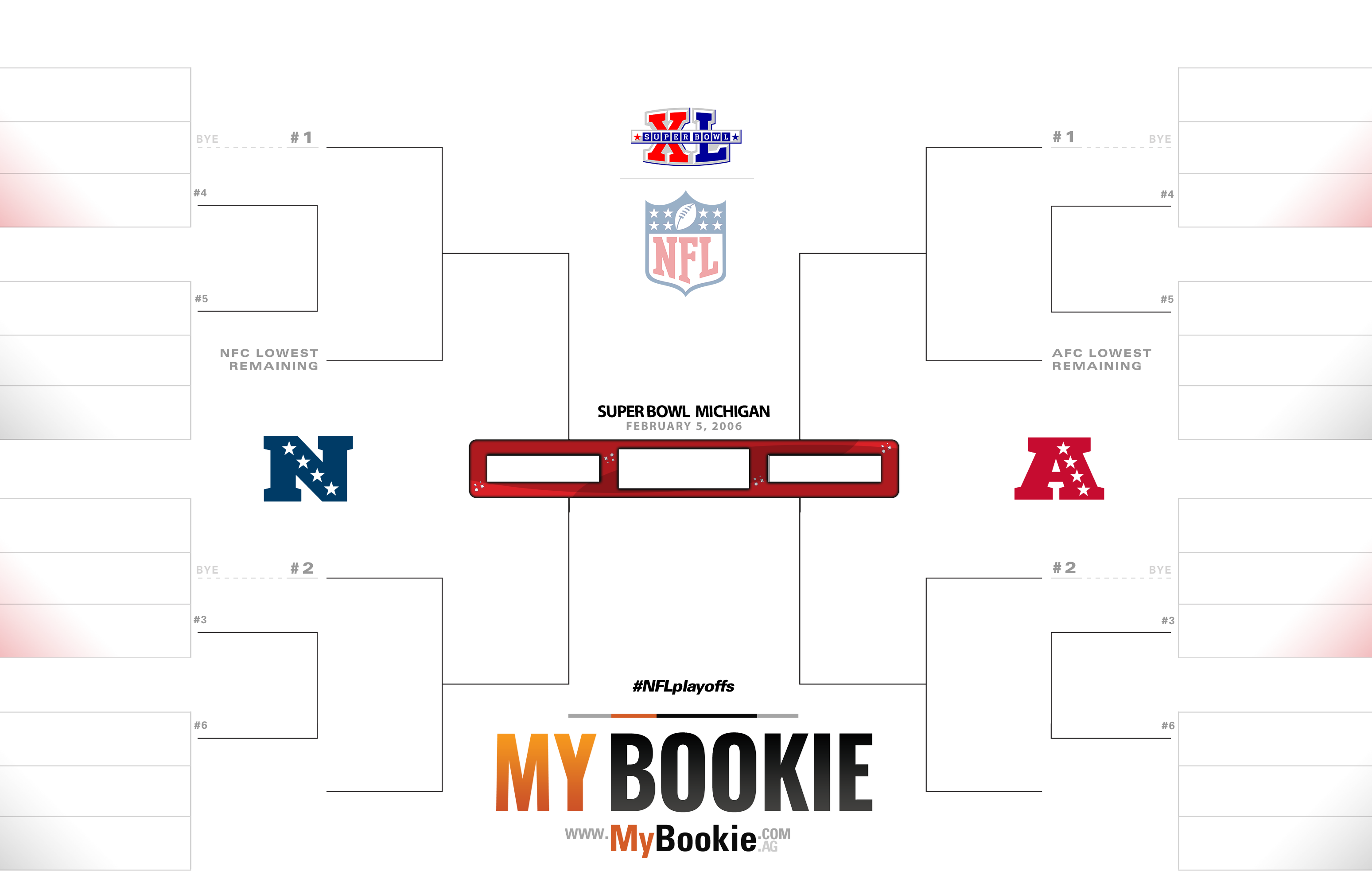 NFL Playoffs / Superbowl 2006 Printable Bracket