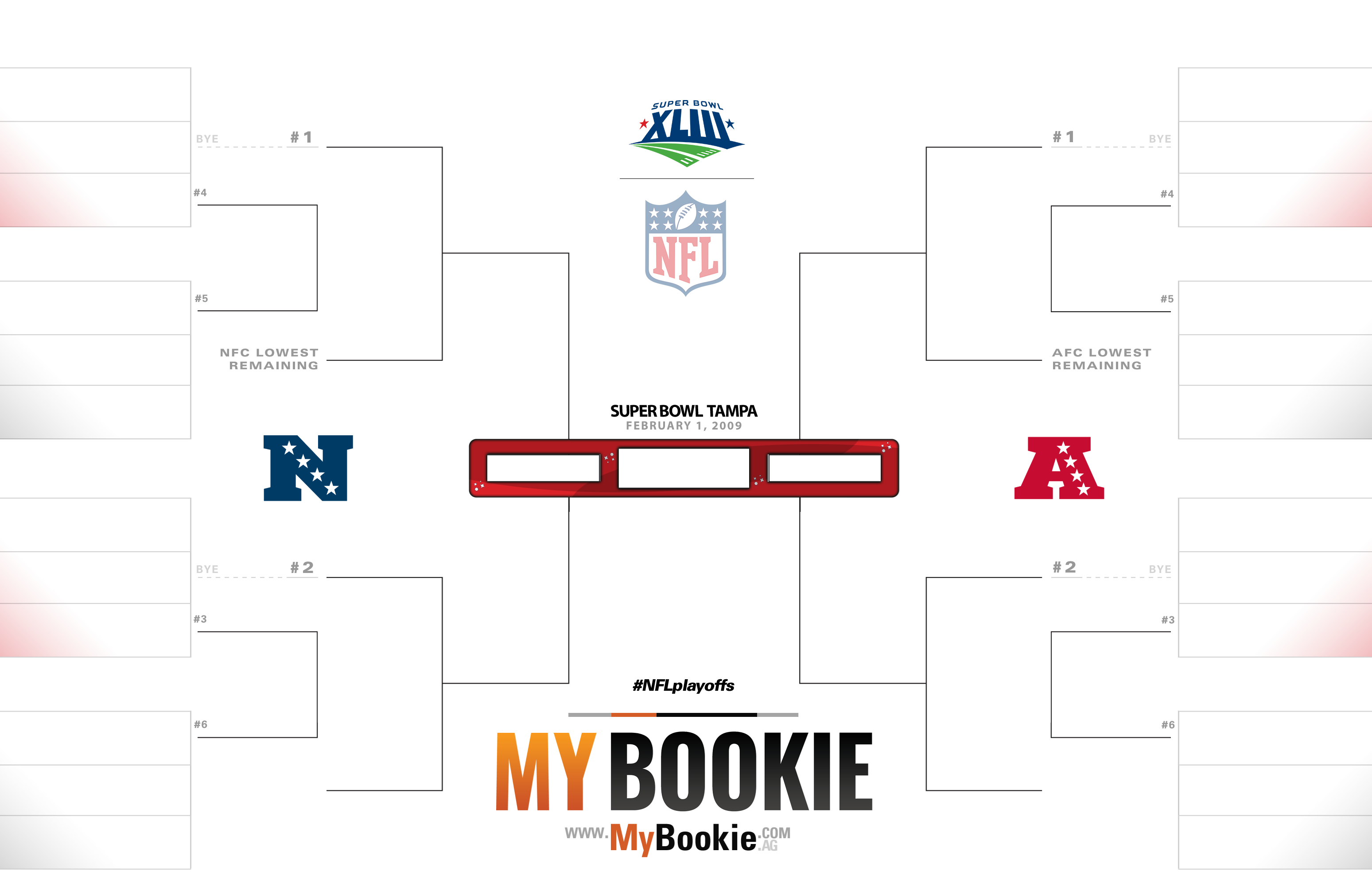 Printable NFL 2009 Playoffs / Super Bowl 43 Bracket ...