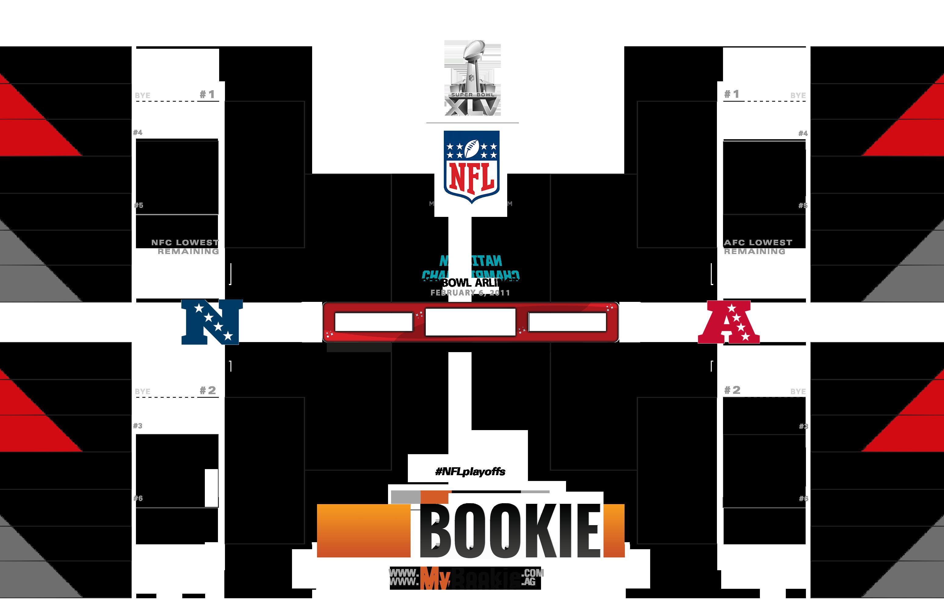 NFL Playoffs / Superbowl 2011 Printable Bracket