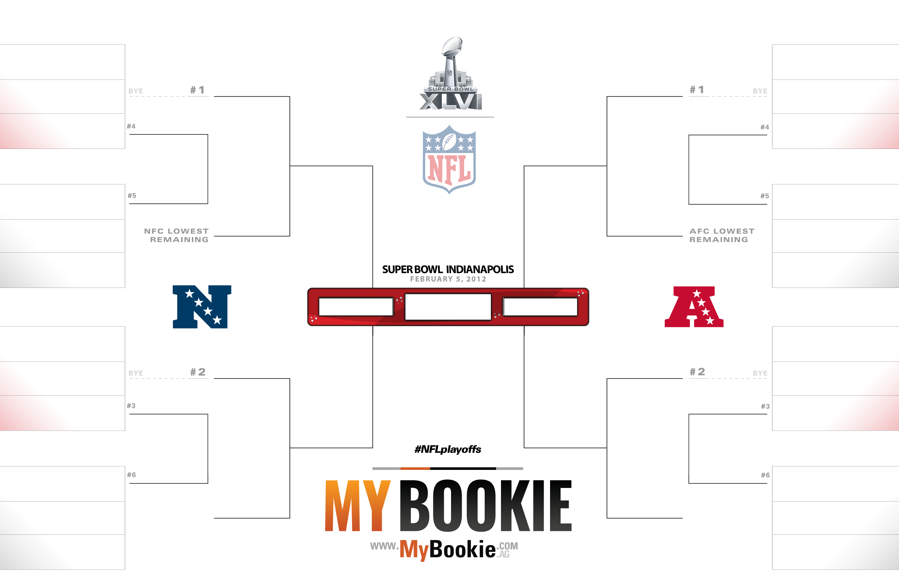NFL Playoffs / Superbowl 2012 Printable Bracket