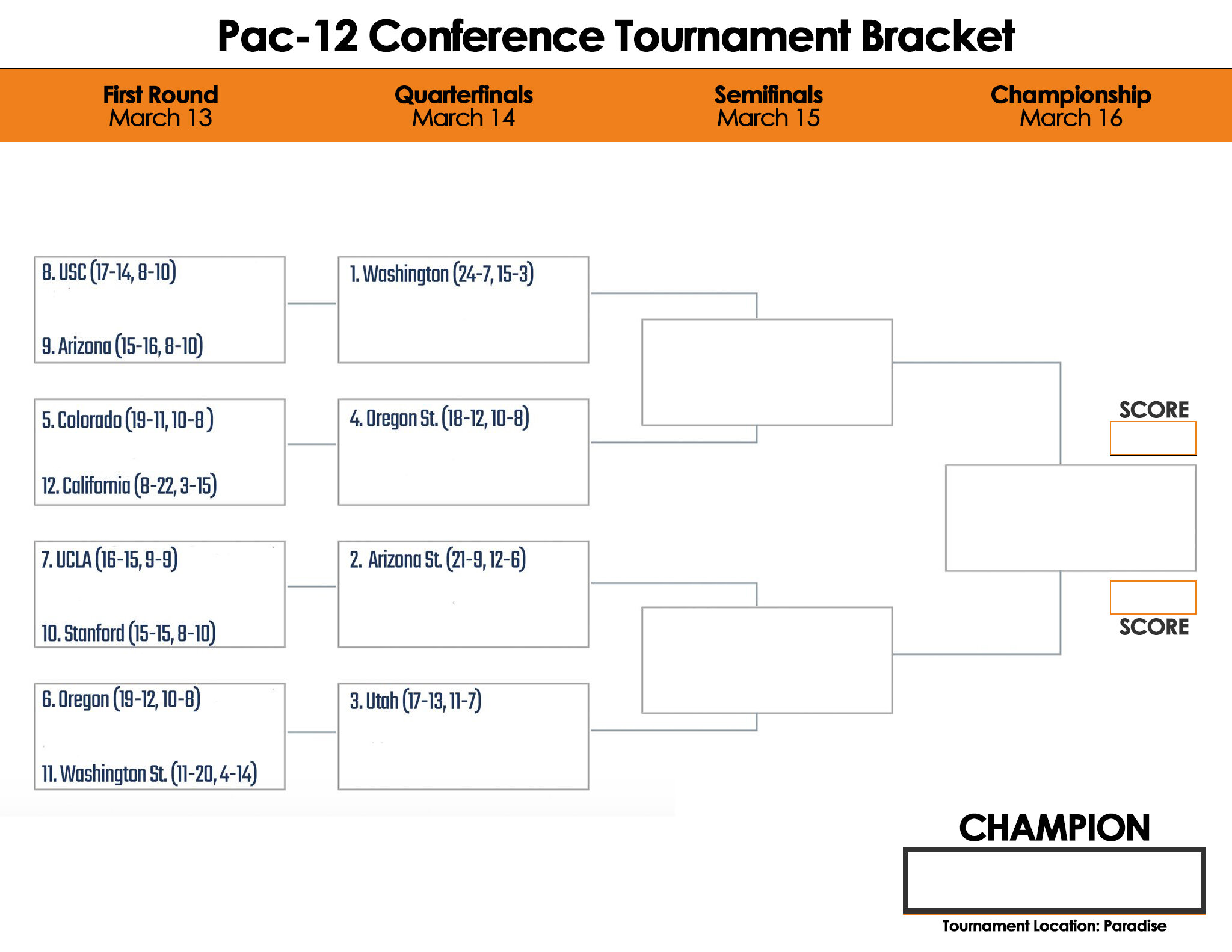 2019 PAC-12 Conference Championship Bracket