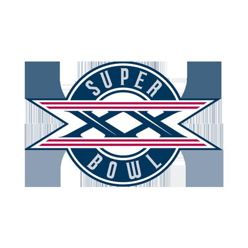 Super Bowl XX Odds