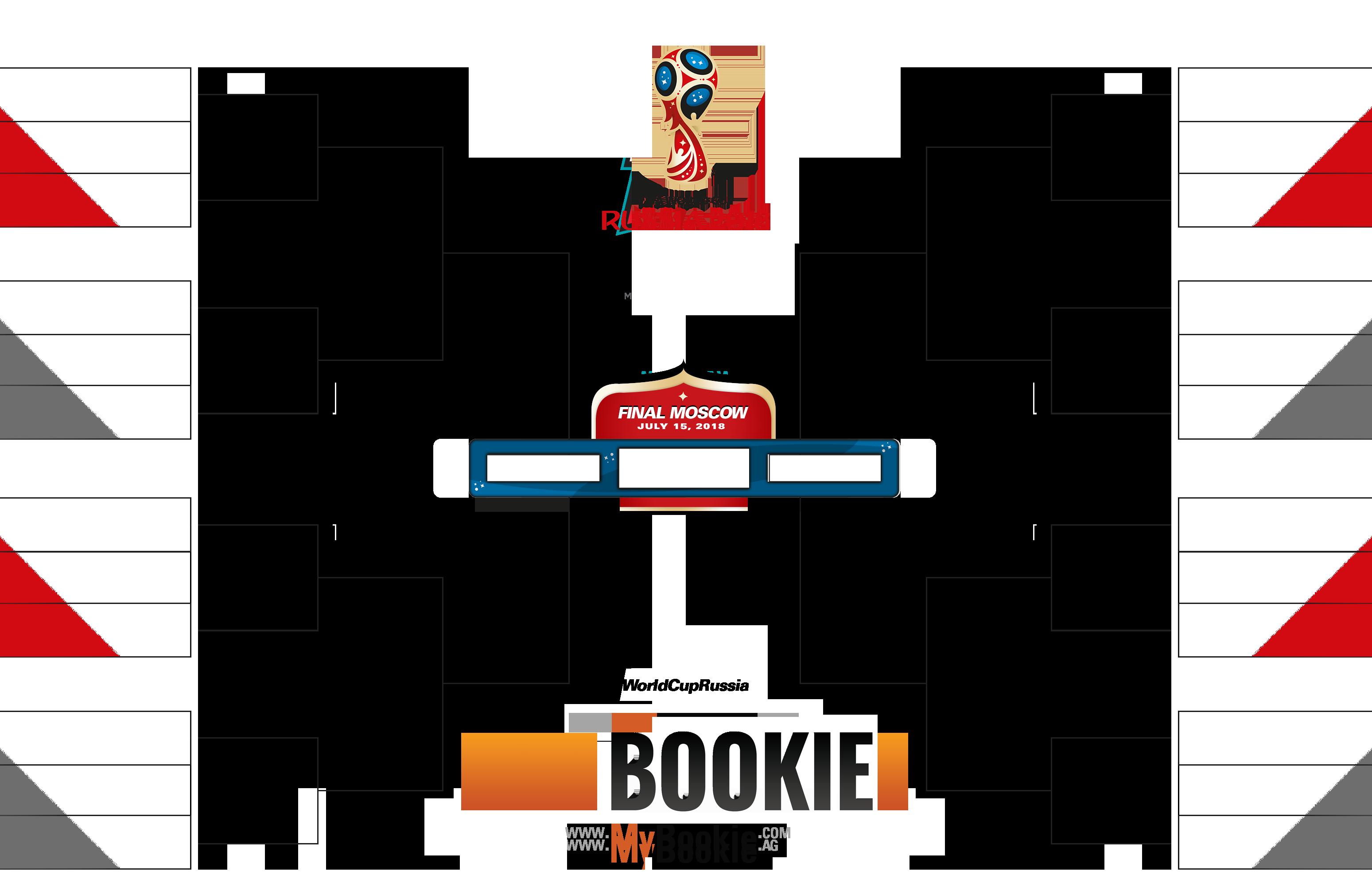 World Cup 2018 Printable Bracket